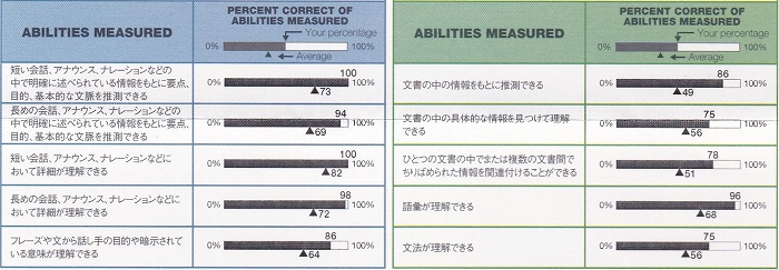 TOEIC240ABS